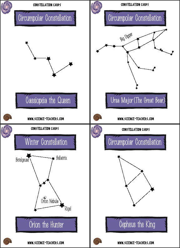 Constellation Flashcards – Constellations Worksheets